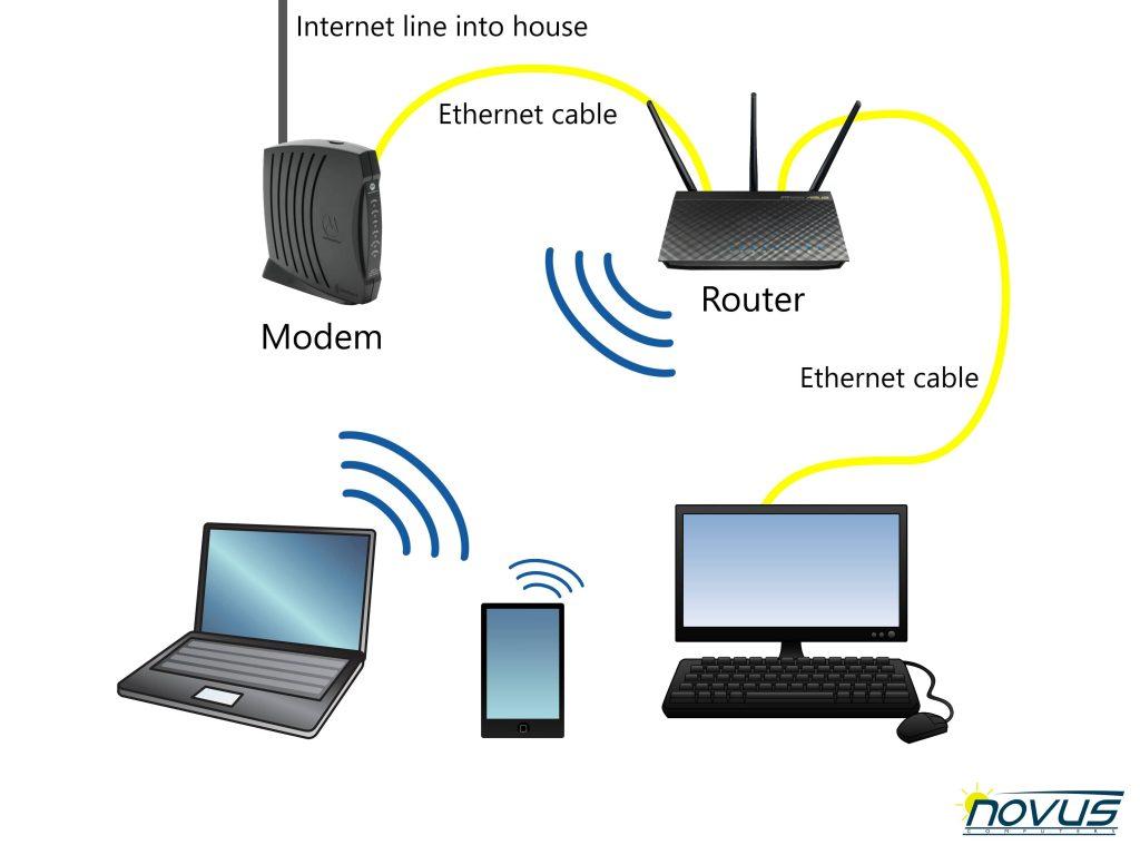 network_hookup_basic_new-min
